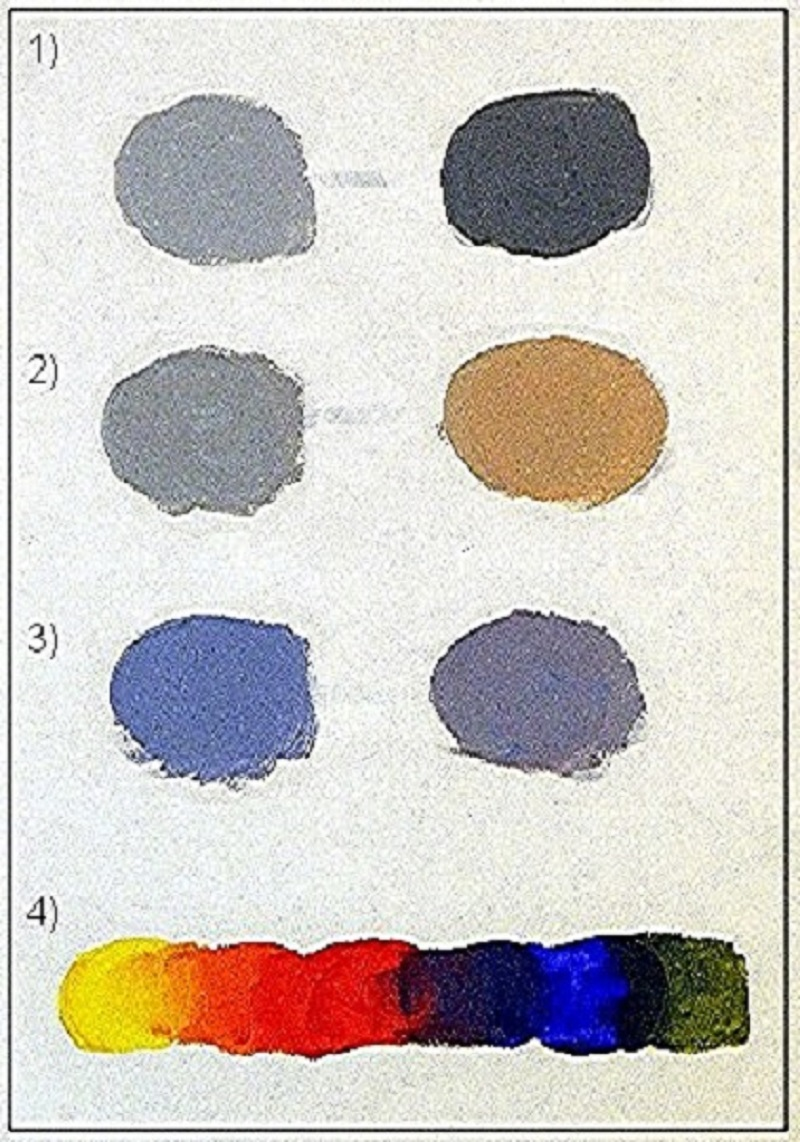 Properties Of Colored Pigment